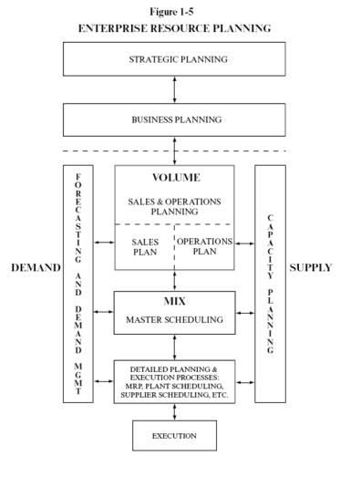 Bagan ERP